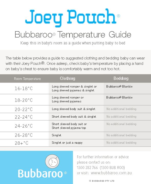 Joey Pouch Temperature Guide