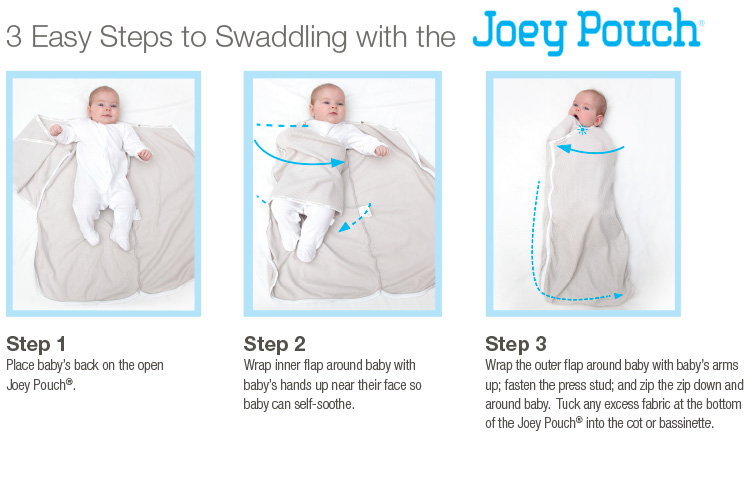 How to swaddle a baby - 3 steps to easy swaddling with the Joey Pouch swaddle Wrap
